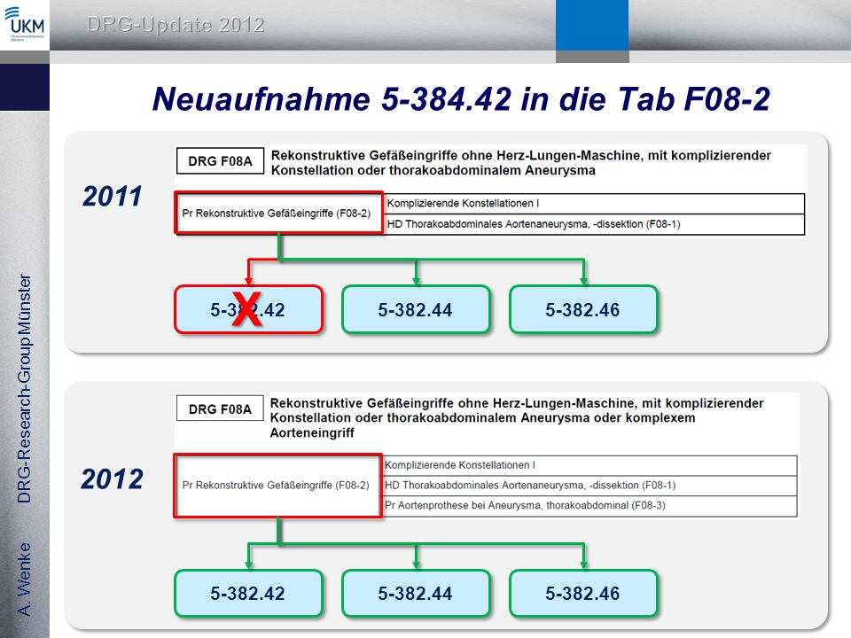 Neuaufnahme 5-384.42 in die Tab F08-2
