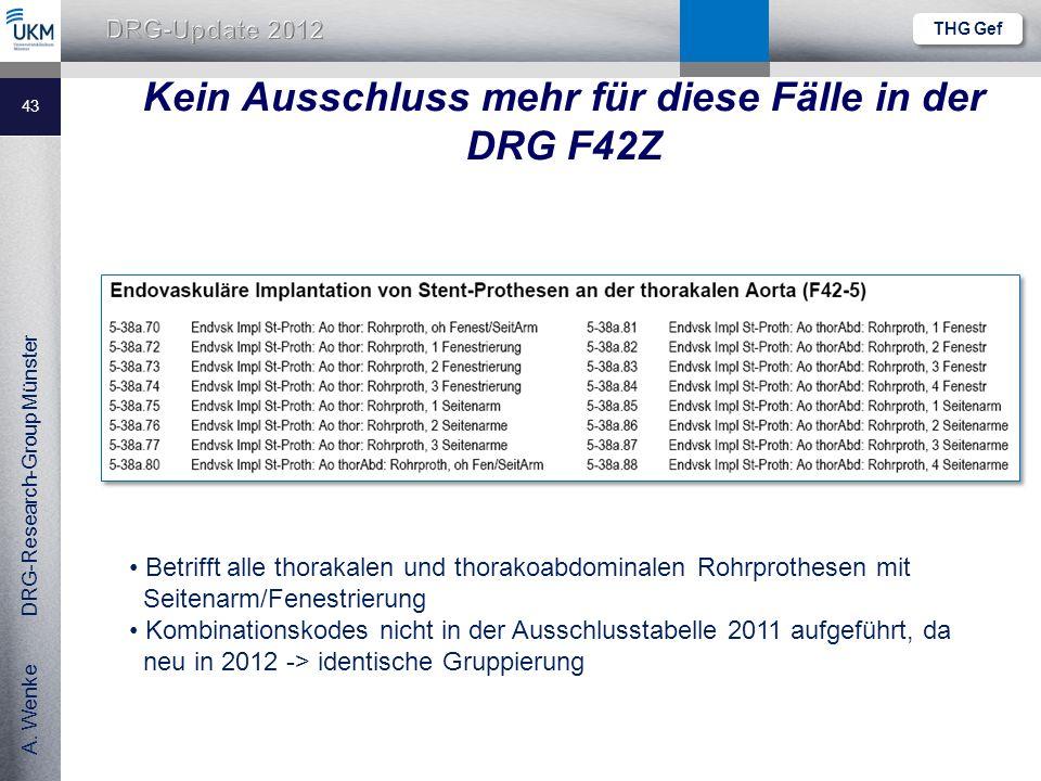Kein Ausschluss mehr für diese Fälle in der DRG F42Z