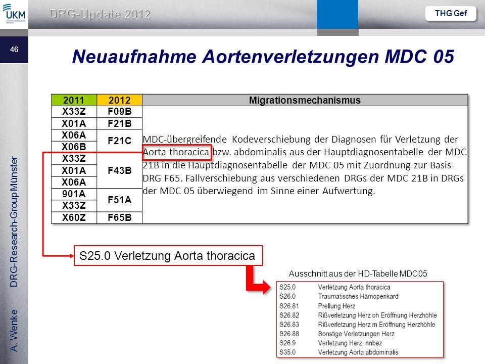 Neuaufnahme Aortenverletzungen MDC 05