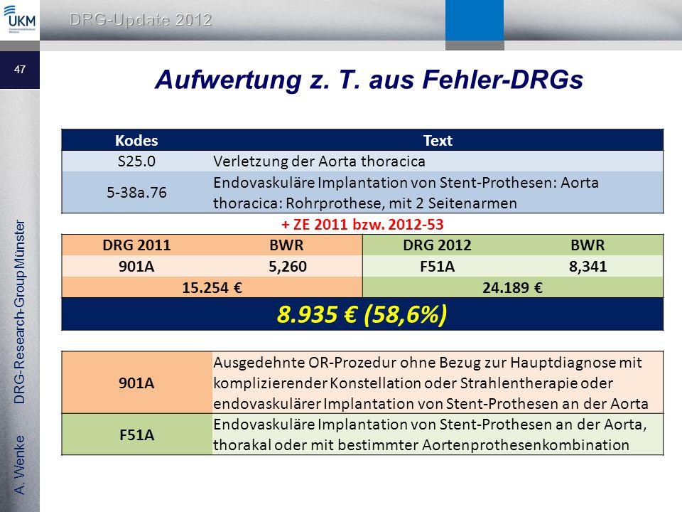 Aufwertung z. T. aus Fehler-DRGs