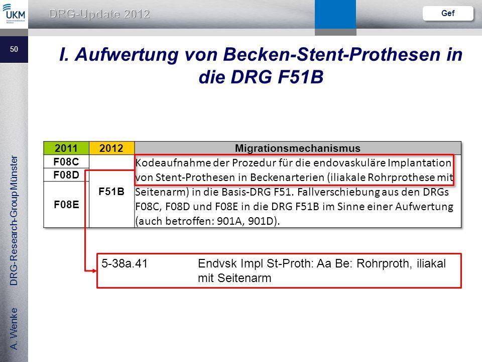 I. Aufwertung von Becken-Stent-Prothesen in die DRG F51B