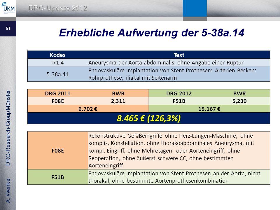 Erhebliche Aufwertung der 5-38a.14