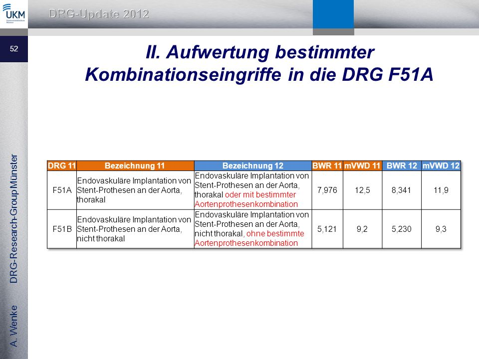 II. Aufwertung bestimmter Kombinationseingriffe in die DRG F51A