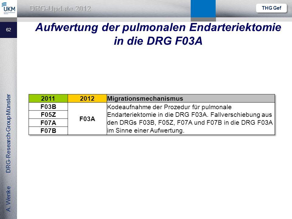 Aufwertung der pulmonalen Endarteriektomie in die DRG F03A