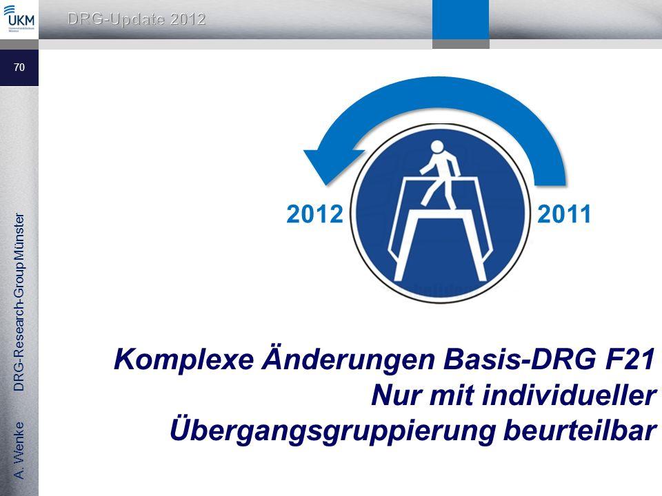 2012 2011 Komplexe Änderungen Basis-DRG F21 Nur mit individueller Übergangsgruppierung beurteilbar