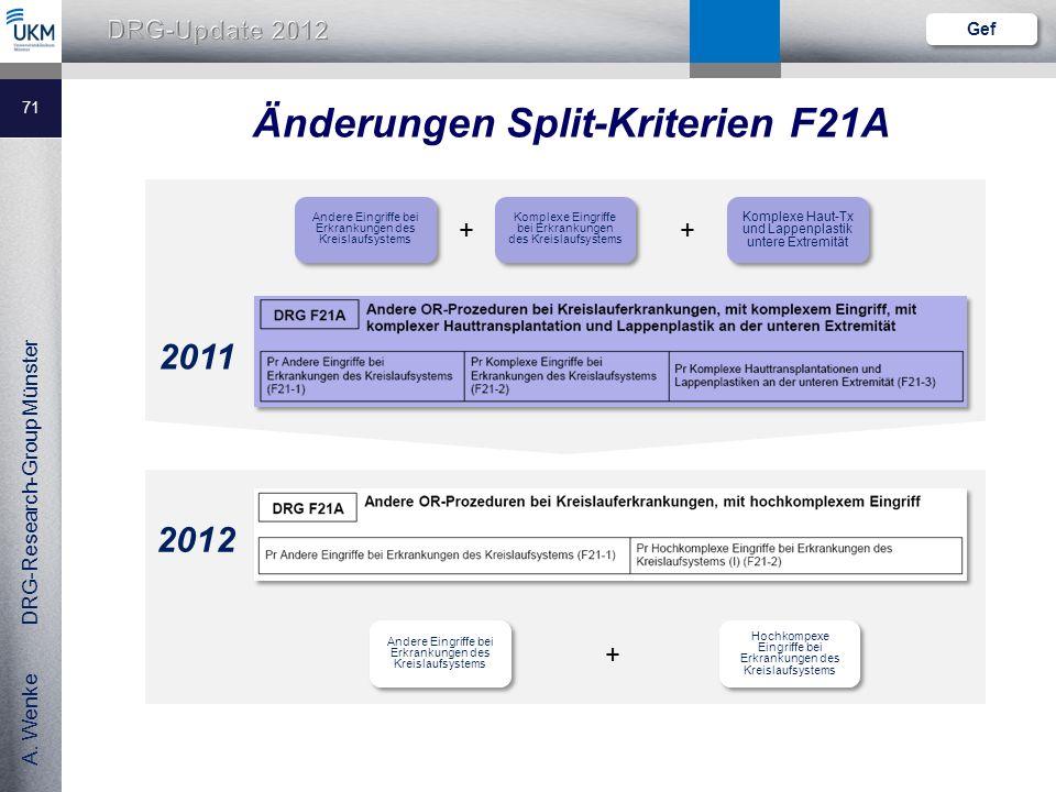 Änderungen Split-Kriterien F21A