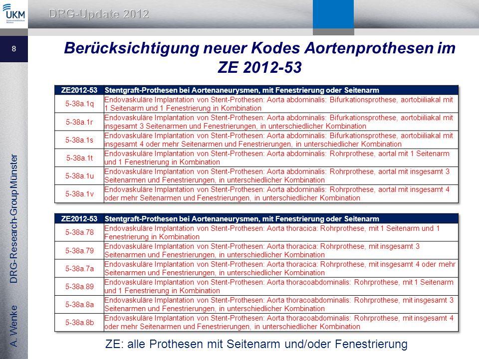 Berücksichtigung neuer Kodes Aortenprothesen im ZE 2012-53