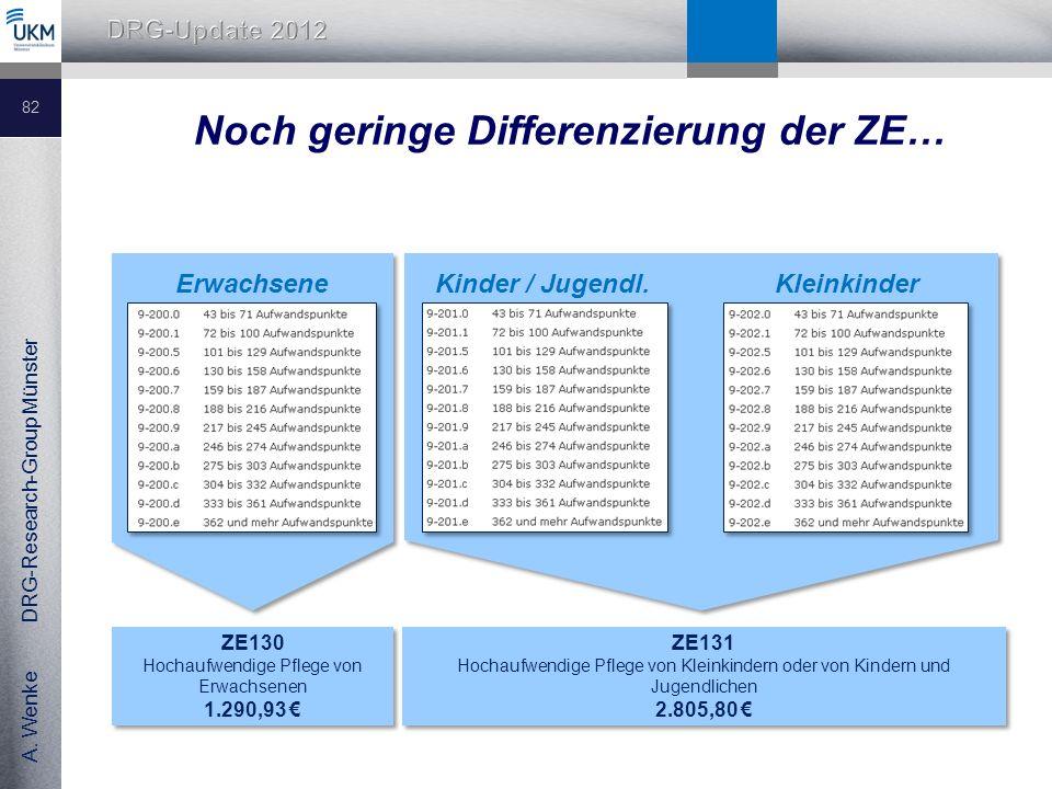 Noch geringe Differenzierung der ZE…