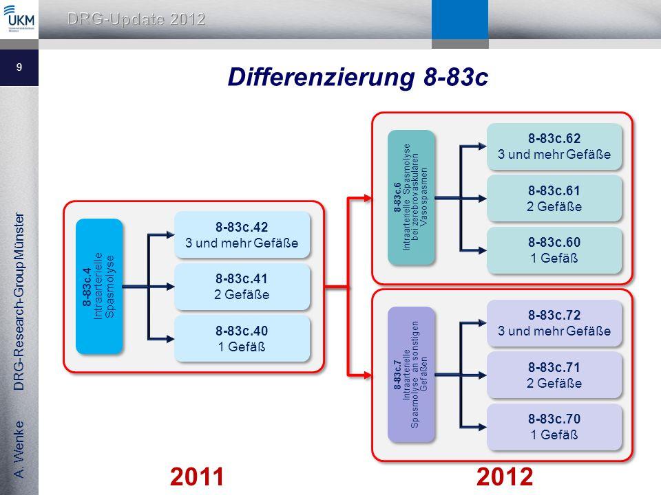 Differenzierung 8-83c 2011 2012 8-83c.62 3 und mehr Gefäße