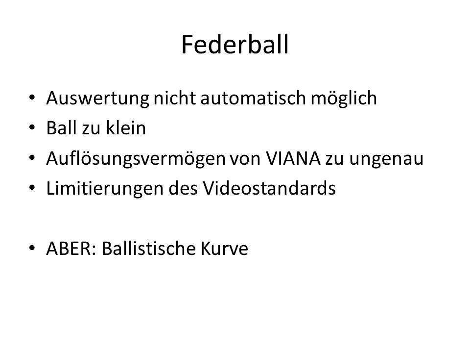 Federball Auswertung nicht automatisch möglich Ball zu klein