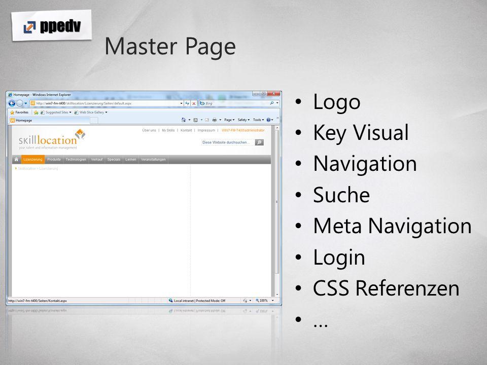 Master Page Logo Key Visual Navigation Suche Meta Navigation Login