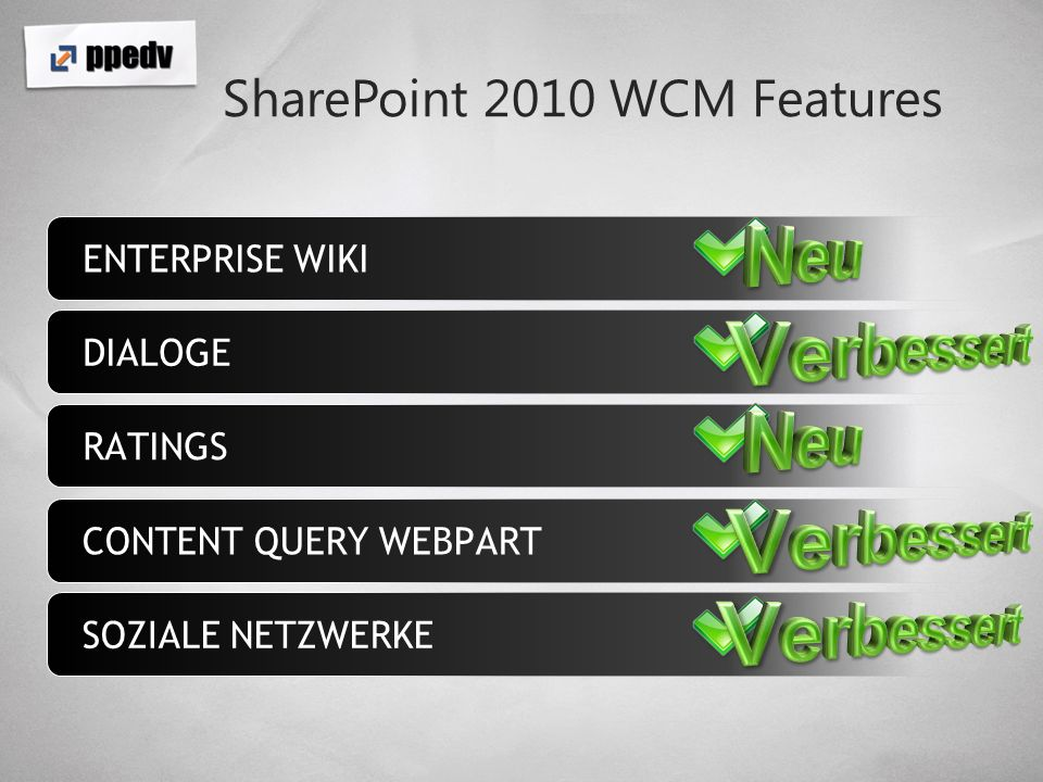 SharePoint 2010 WCM Features