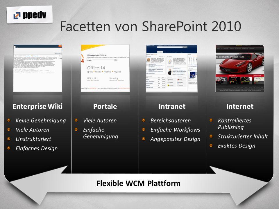 Facetten von SharePoint 2010