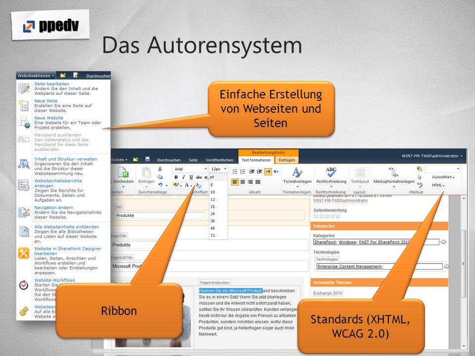 Das Autorensystem Einfache Erstellung von Webseiten und Seiten Ribbon