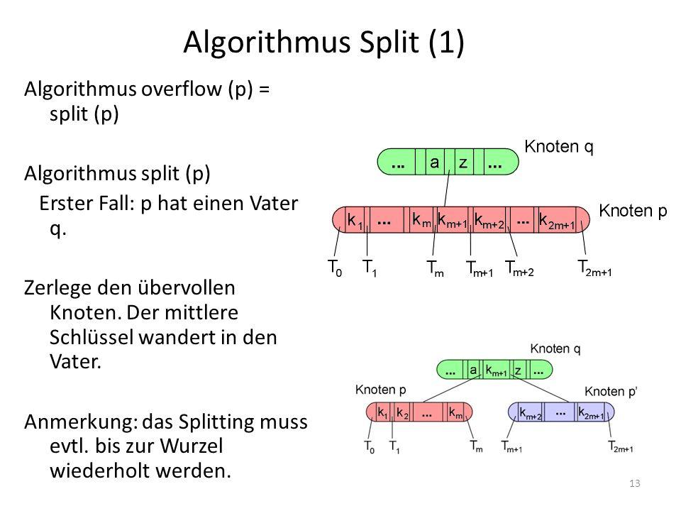 Algorithmus Split (1) Algorithmus overflow (p) = split (p)