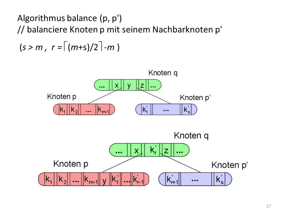 Algorithmus balance (p, p ) // balanciere Knoten p mit seinem Nachbarknoten p (s > m , r = (m+s)/2 -m )