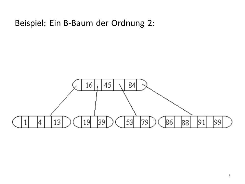 Beispiel: Ein B-Baum der Ordnung 2: