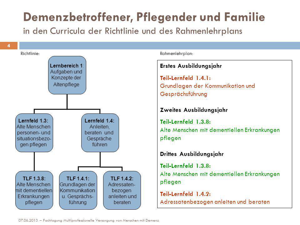 Demenzbetroffener, Pflegender und Familie in den Curricula der Richtlinie und des Rahmenlehrplans