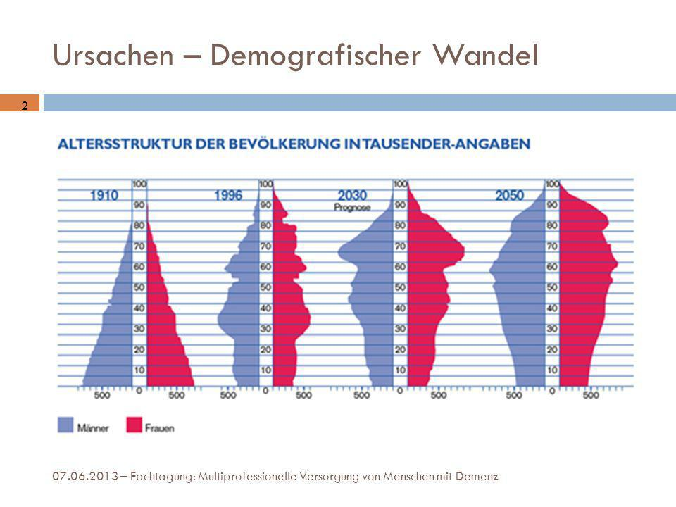 Ursachen – Demografischer Wandel