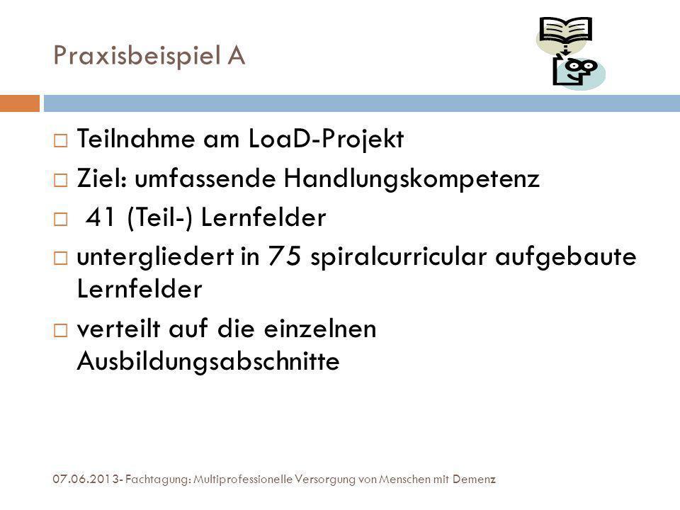 Teilnahme am LoaD-Projekt Ziel: umfassende Handlungskompetenz