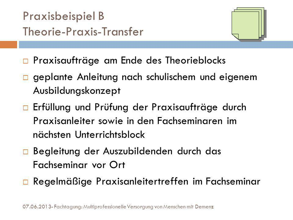 Praxisbeispiel B Theorie-Praxis-Transfer