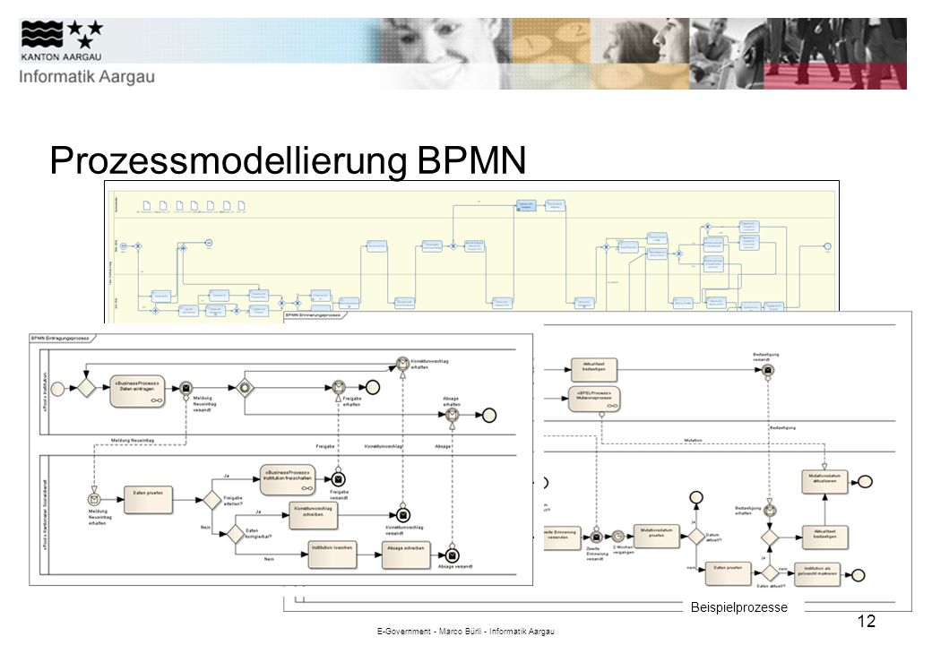 E-Government - Marco Bürli - Informatik Aargau