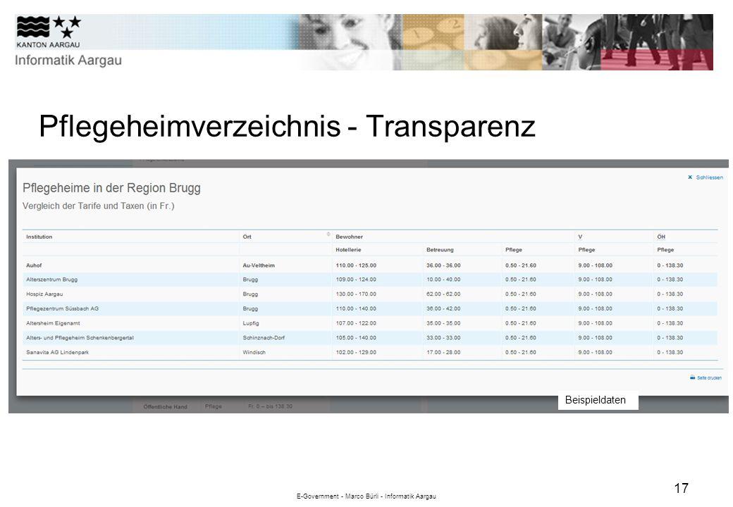 Pflegeheimverzeichnis - Transparenz