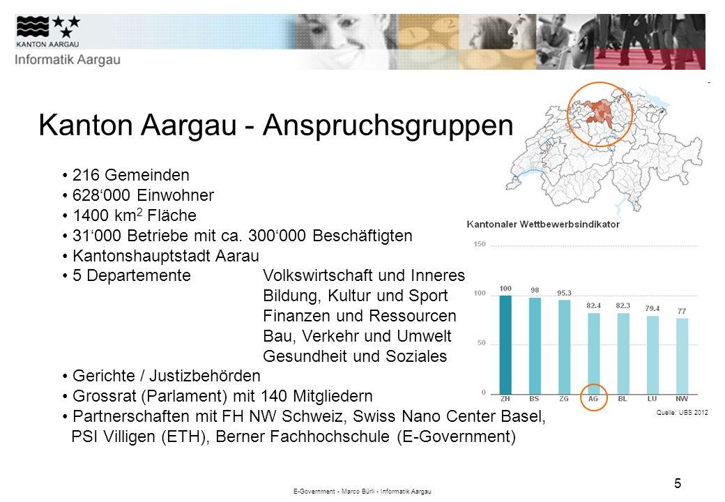 Kanton Aargau - Anspruchsgruppen