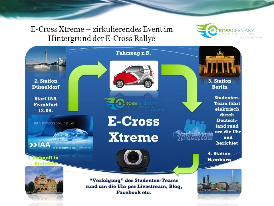 E-Cross Xtreme – zirkulierendes Event im Hintergrund der E-Cross Rallye