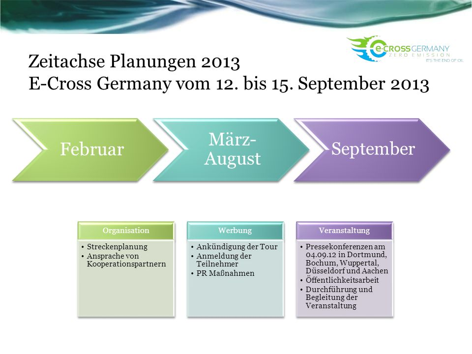 Februar März-August. September. Zeitachse Planungen 2013 E-Cross Germany vom 12. bis 15. September 2013.