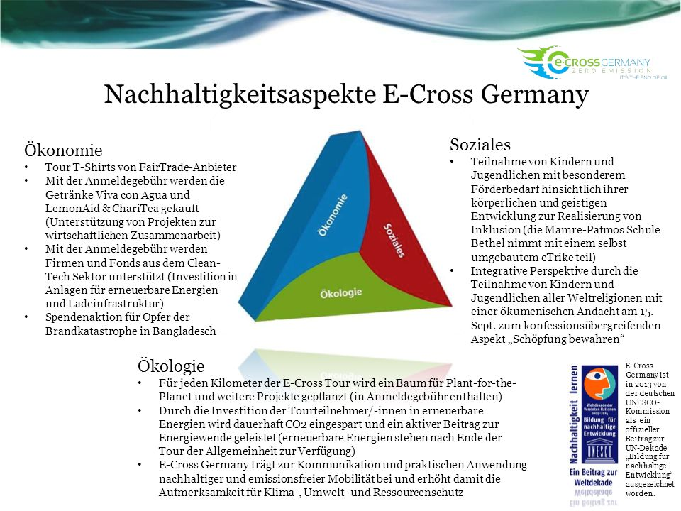 Nachhaltigkeitsaspekte E-Cross Germany