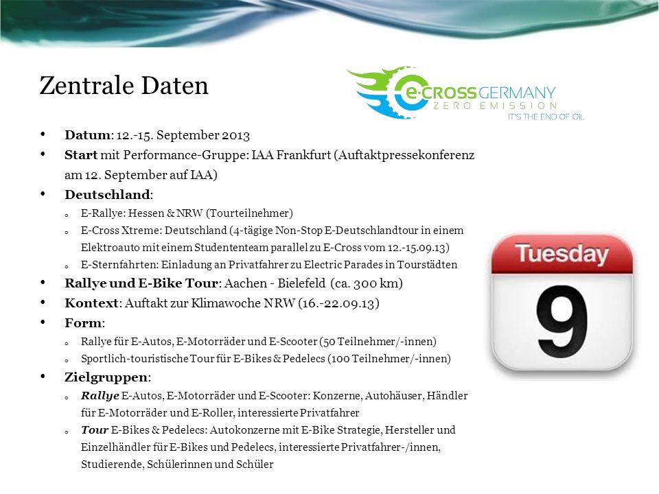 Zentrale Daten Datum: 12.-15. September 2013