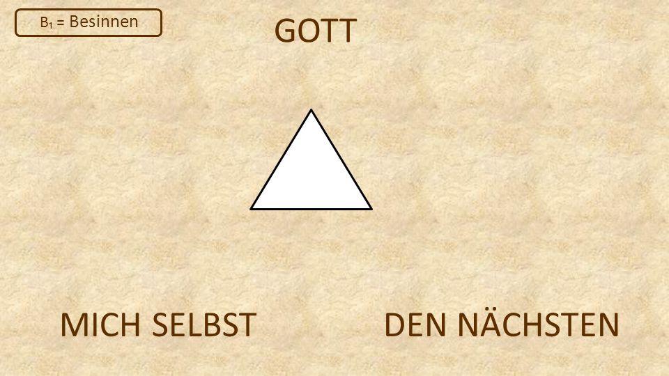 B₁ = Besinnen GOTT MICH SELBST DEN NÄCHSTEN