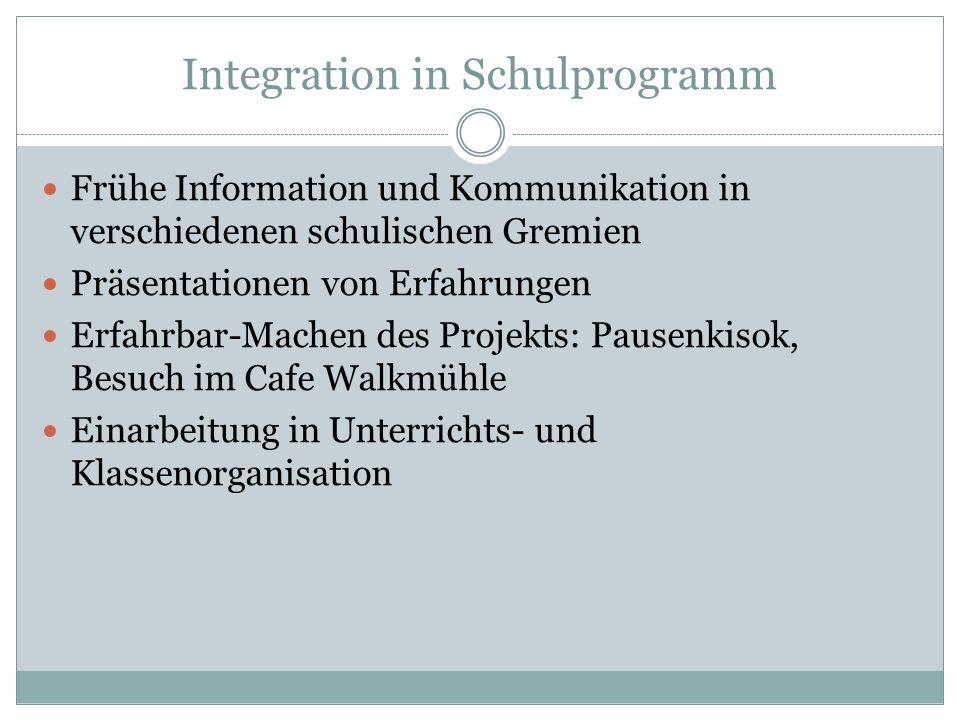 Integration in Schulprogramm