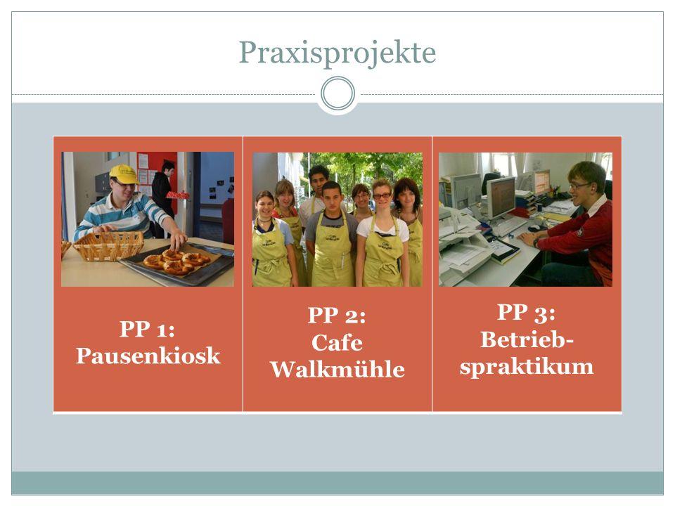 Praxisprojekte PP 3: PP 2: PP 1: Betrieb-spraktikum Cafe Walkmühle