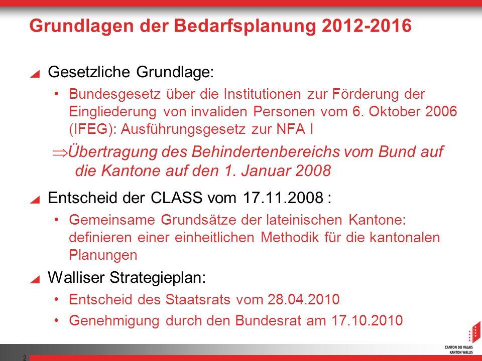 Grundlagen der Bedarfsplanung 2012-2016