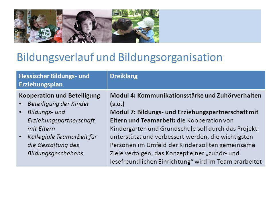 Bildungsverlauf und Bildungsorganisation