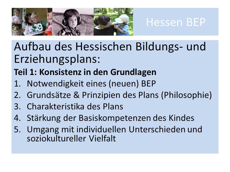 Aufbau des Hessischen Bildungs- und Erziehungsplans: