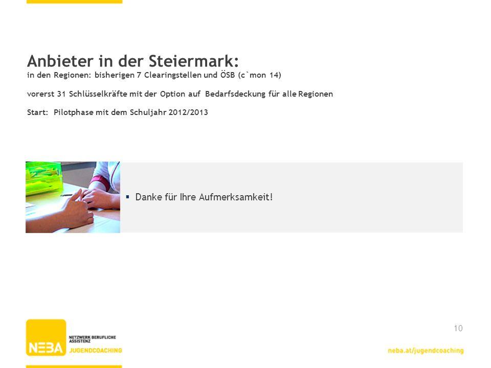 Anbieter in der Steiermark: in den Regionen: bisherigen 7 Clearingstellen und ÖSB (c`mon 14) vorerst 31 Schlüsselkräfte mit der Option auf Bedarfsdeckung für alle Regionen Start: Pilotphase mit dem Schuljahr 2012/2013