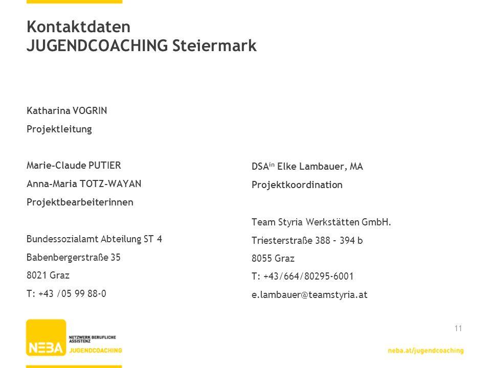 Kontaktdaten JUGENDCOACHING Steiermark