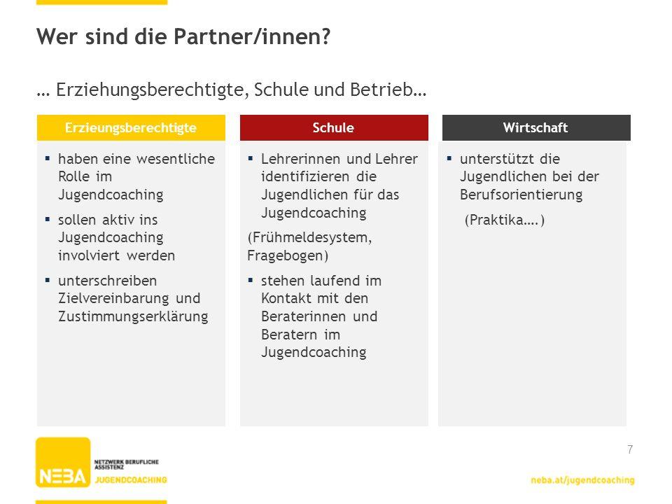 Wer sind die Partner/innen