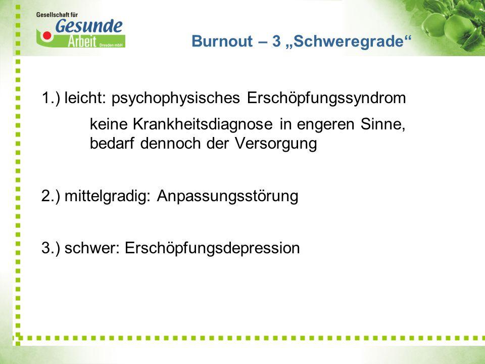 """Burnout – 3 """"Schweregrade"""