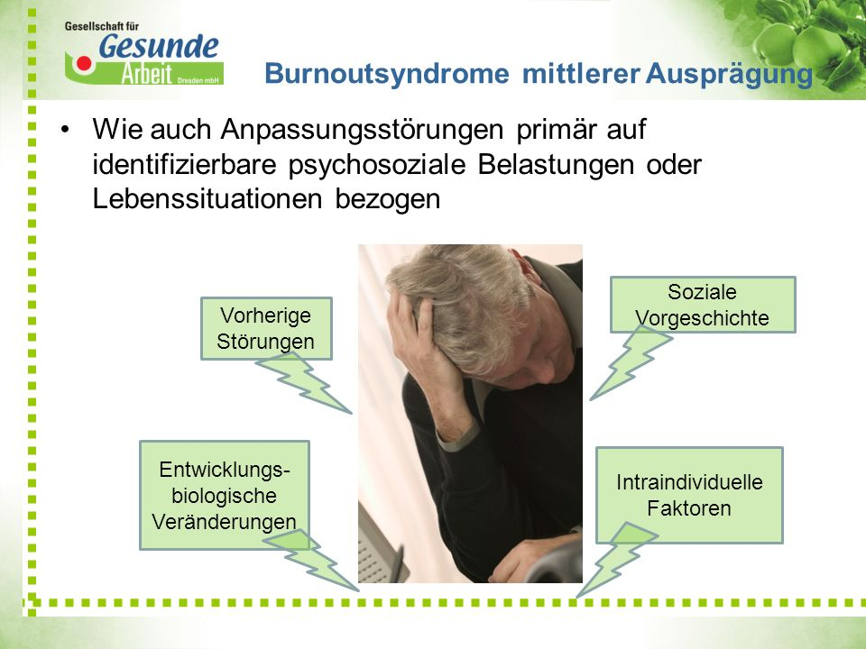 Burnoutsyndrome mittlerer Ausprägung