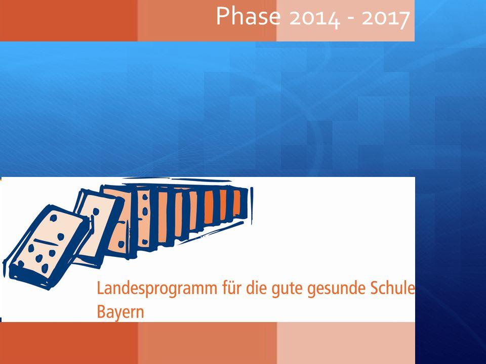 Phase 2014 - 2017 Das Landesprogramm startet im Schuljahr 2014/15 für die Dauer von 3 Jahren. Voraussetzung ist.