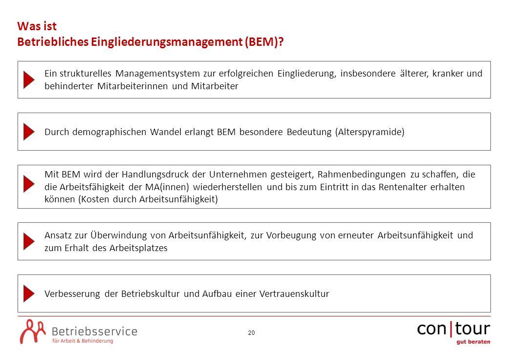 Was ist Betriebliches Eingliederungsmanagement (BEM)