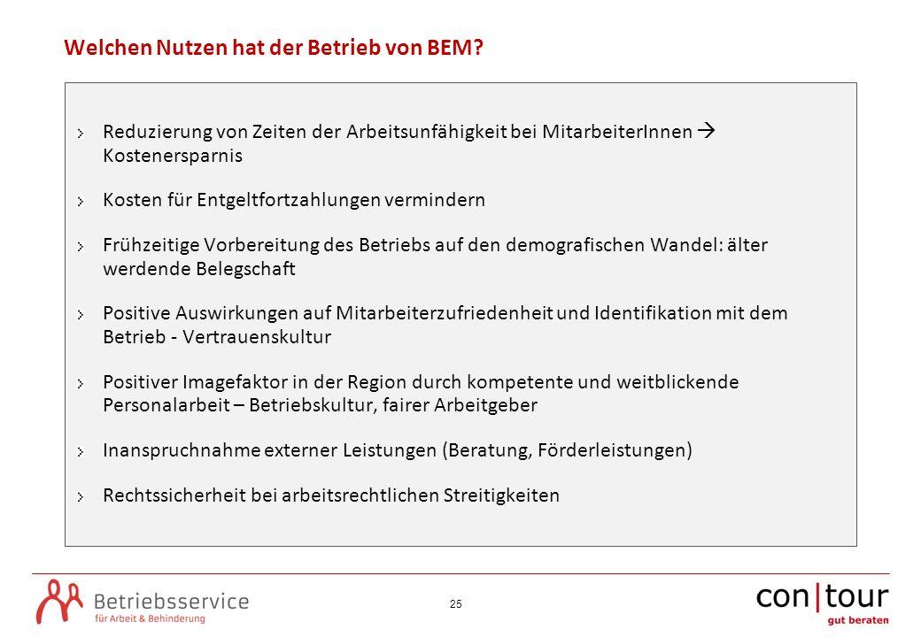 Welchen Nutzen hat der Betrieb von BEM