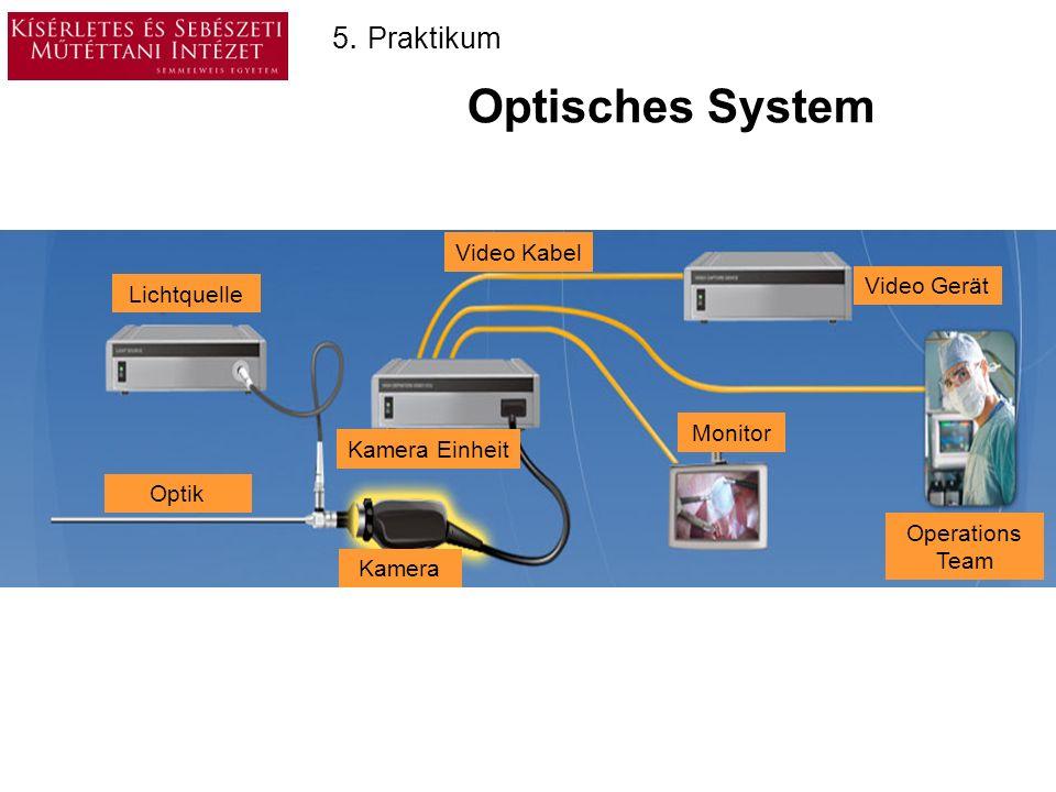 Optisches System 5. Praktikum Video Kabel Video Gerät Lichtquelle