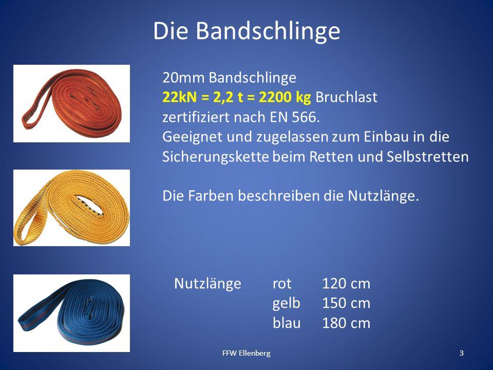 Die Bandschlinge 20mm Bandschlinge