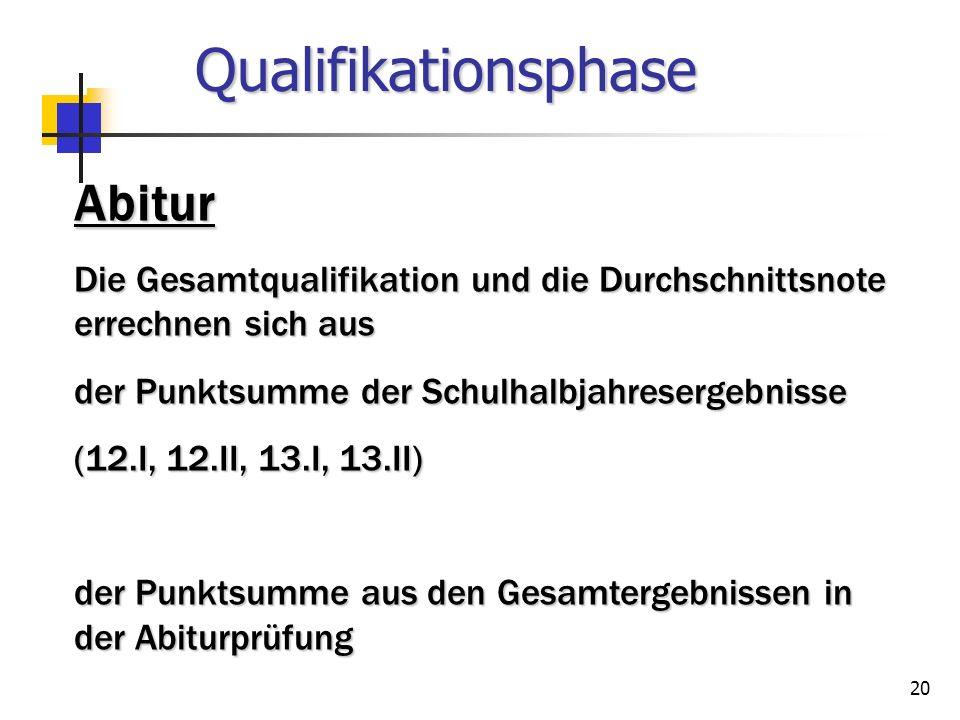 Qualifikationsphase Abitur