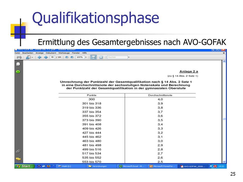 Qualifikationsphase Ermittlung des Gesamtergebnisses nach AVO-GOFAK